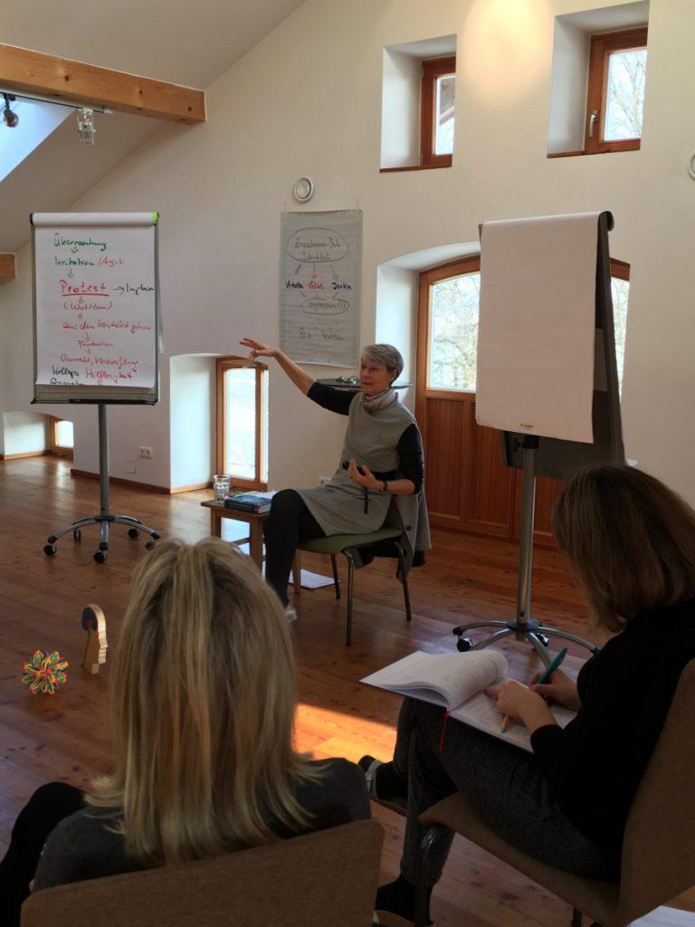 Impressionen vom Workshop: Bindungs- und Beziehungsfähigkeit - ein gesundes Erwachsenen-Ich entwickeln